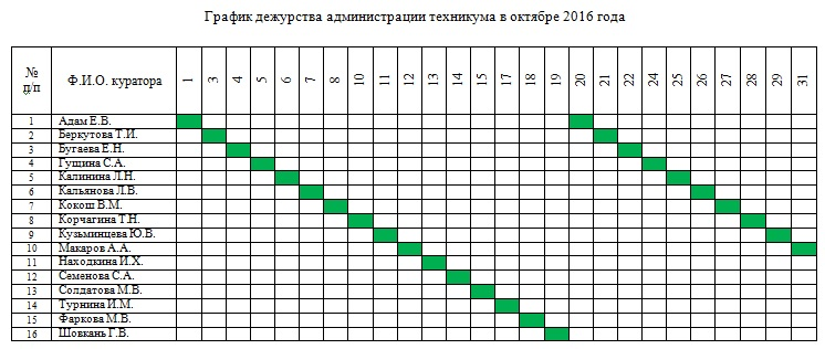 graf-dezh-okt-2016